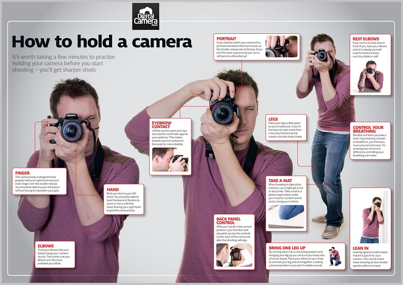 tip 1 - holding your dslr camera (small)